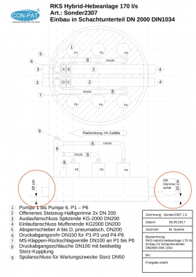 RKS-Hybrid-Hebeanlage-170-ls-2x-DN200-in-DN2000-3-1