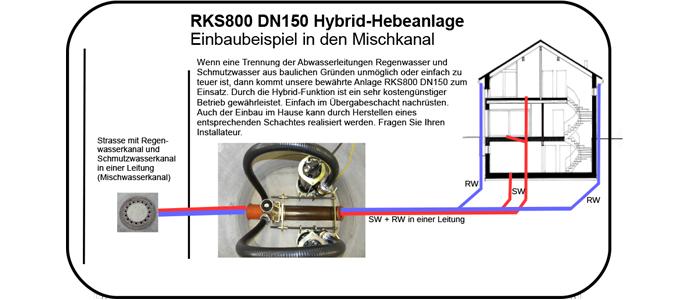 hybrid-hebeanlage