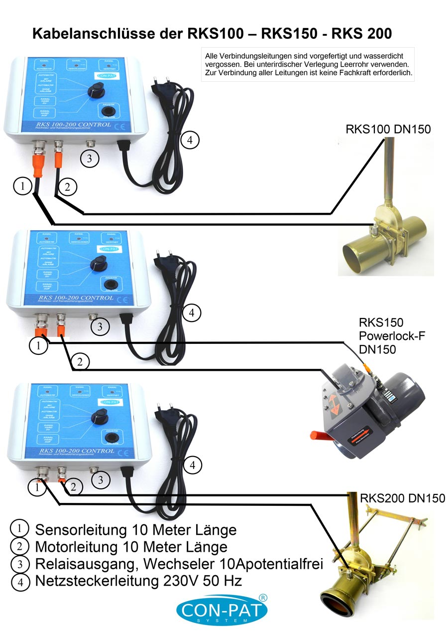 rks100-150-200-technische-daten3
